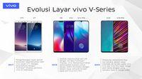 Rangkaian Inovasi Vivo dalam Tren Desain Layar Smartphone