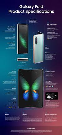 Galaxy Fold Ludes Terjual dalam Lima Menit di China
