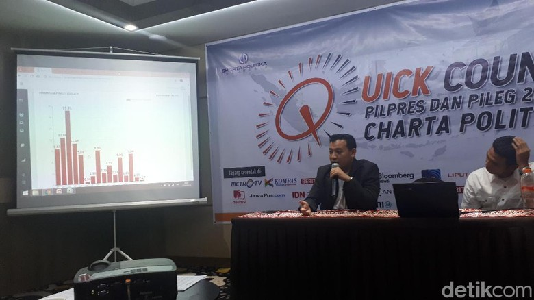 Charta Politika: Suara Gerindra Lari ke PKS-PAN-Berkarya