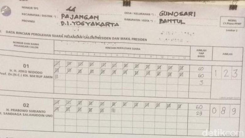 Jokowi-Maruf Amien Menang di Rutan Pajangan Bantul