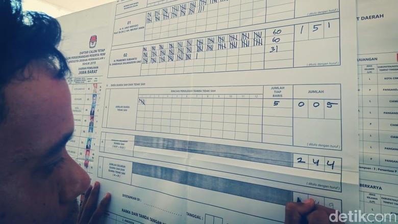 Jokowi-Maruf Kalah di TPS Kampung Halaman Menteri Susi