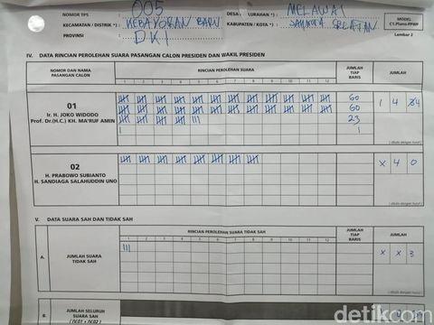 Hasil penghitungan suara di TPS Airlangga Hartarto. Jokowi-Ma'ruf unggul jauh atas Prabowo-Sandi