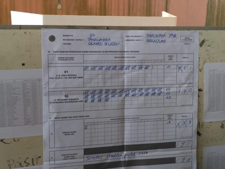 Prabowo Menang di TPS Gubernur Sulsel