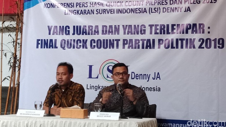 LSI Denny JA: Golput Pilpres 19,27%, Golput Pileg 30,05%