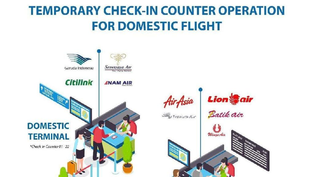 Ini Pengaturan Check In Sementara di Terminal Domestik Bandara Ngurah Rai