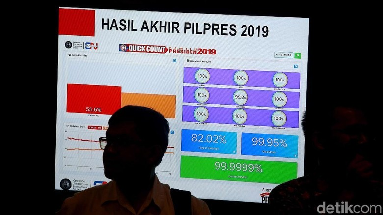 KPU Dinyatakan Langgar Administrasi, BPN: Quick Count Gugur, Cacat!