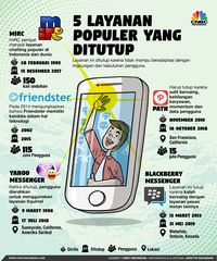 PING!!! Hari BBM Messenger Dibunuh