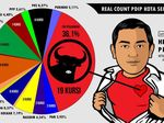 Ketua PDIP Semarang Yakin Raih 19 Kursi DPRD