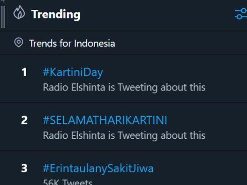 Netizen Rayakan Hari Kartini, #KartiniDay Jadi Trending Topic
