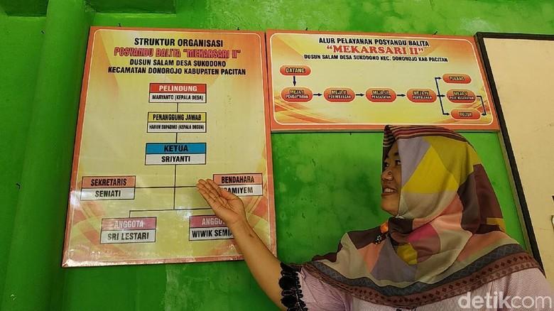 Sukses Setop Warga Pacitan BAB Sembarangan, Sriyanti Dijuluki Ini