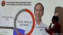 Jokowi-Amin 58% Prabowo-Sandi 42% Versi War Room PDIP