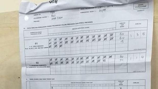 Keanehan Data Situng TPS 48 Tanah Baru, Jokowi-Amin Kelebihan 100 Suara