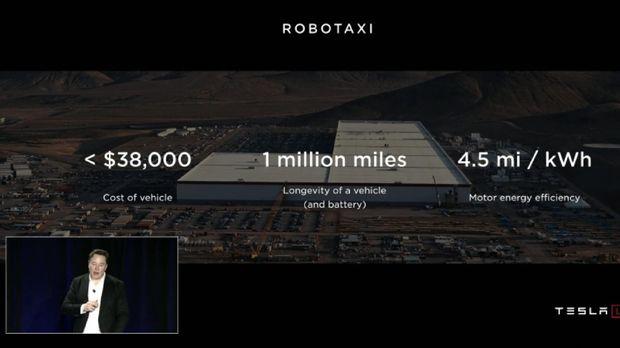 Tesla Bikin Taksi Online, Uber-Gojek-Grab Perlu Khawatir?