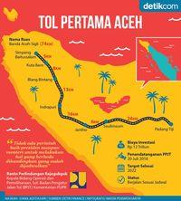 Nasib Tol Pertama Aceh Pasca Pilpres