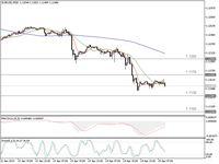 Tekanan Buat Euro Masih Kuat, Ini Peluang Cuannya