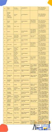 Ojk Temukan 144 Fintech Ilegal Beroperasi Ini Daftarnya