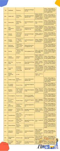Waspada, OJK Temukan 144 Fintech Legal Beroperasi di RI