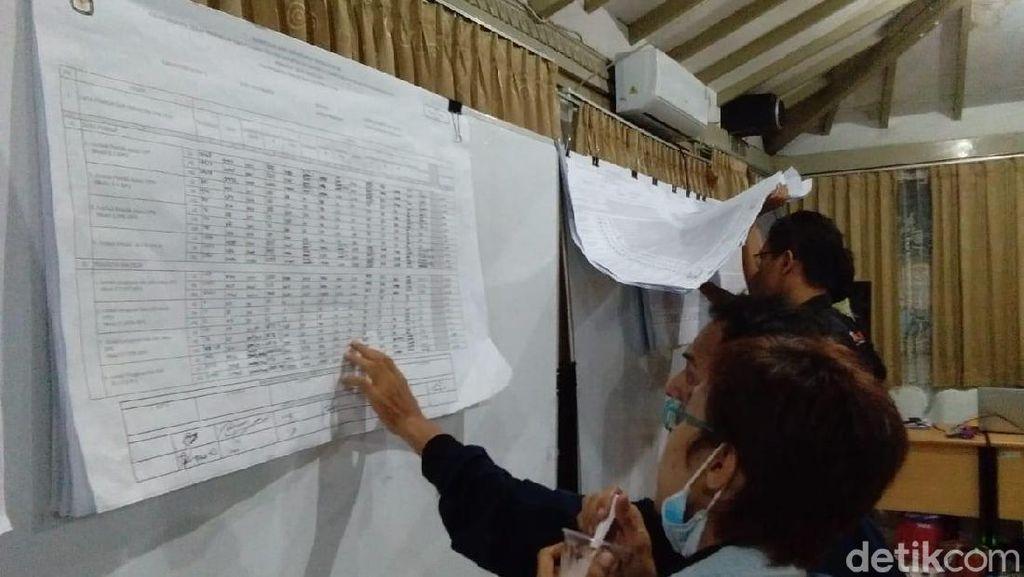 Perolehan Suara Jokowi di Kota Yogya Ungguli Prabowo