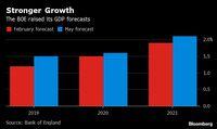 Kejutan Dari BOE Bikin Pound Lebih Stabil