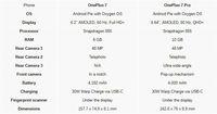 Spek Lengkap OnePlus 7 dan 7 Pro Bocor, Seperti Apa?