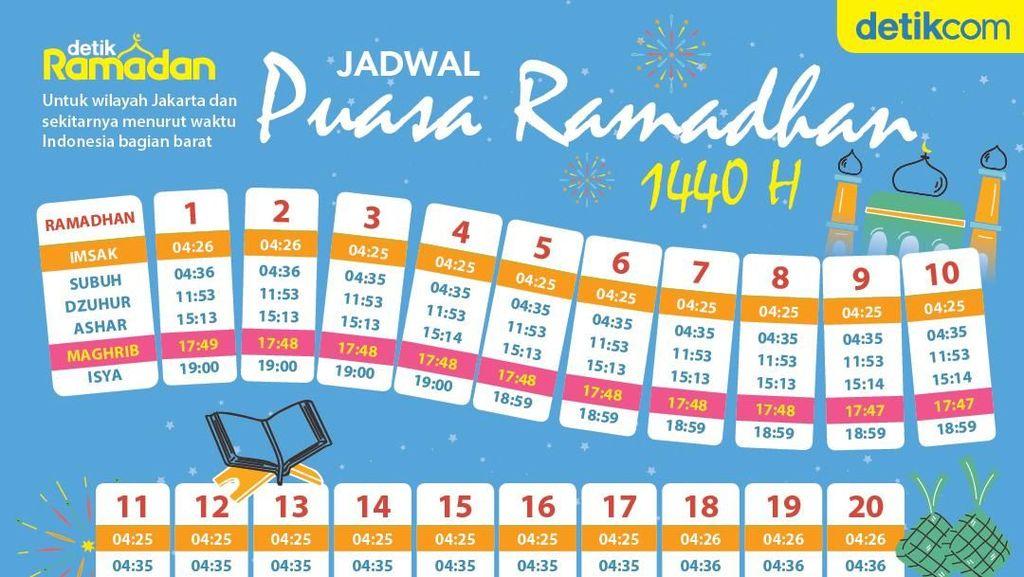 Jadwal Imsakiyah dan Buka Puasa 2019