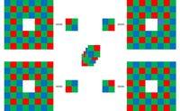 Mengenal Teknologi Pixel Shift di Kamera