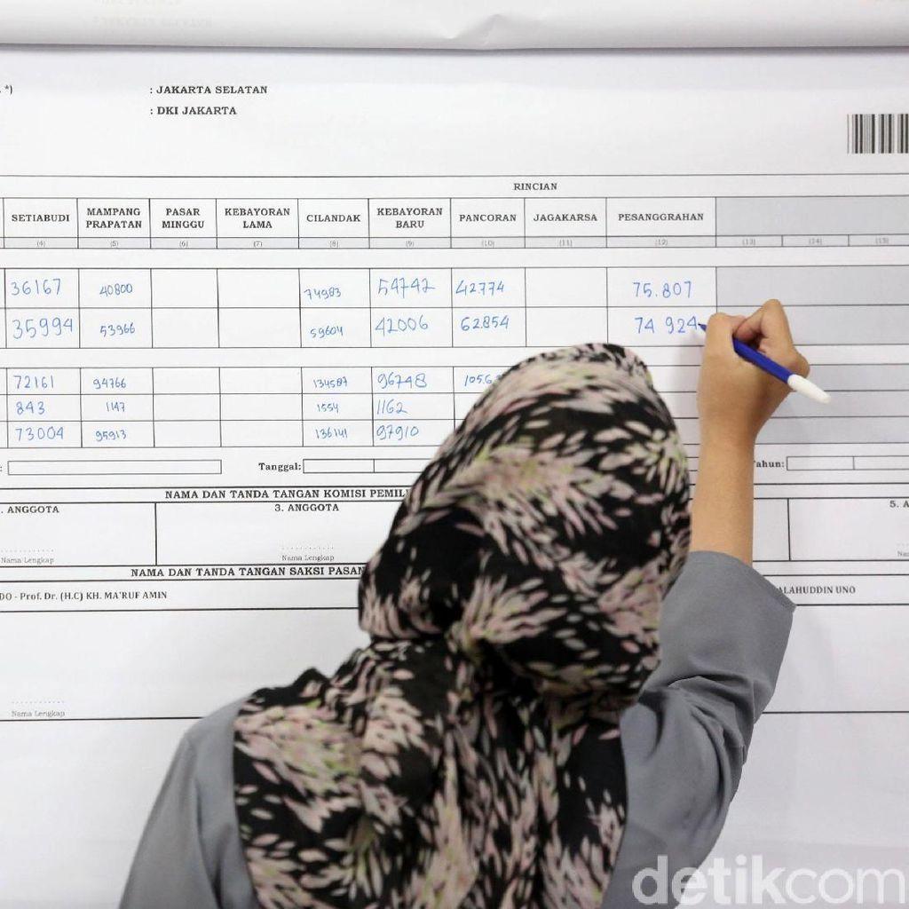 Rekapitulasi KPU: Selisih Prabowo-Jokowi di Sulsel 700 Ribu Suara