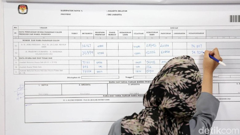 Rekapitulasi Nasional KPU: Prabowo Raup 2,4 Juta Suara di Sumbar