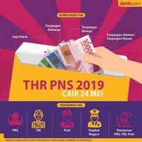 Mengintip Lagi Rencana THR PNS Cair 24 Mei 2019