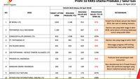SKK Migas Buka-Bukaan Soal Produksi dan Drama Masela