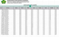 Waktu Salat Bulan Mei di DKI Jakarta Berdasarkan Kementerian Agama