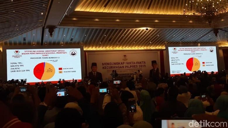 Klaim Prabowo Menang 54%, BPN: Ada yang Nantang? Kita Adu Data Saja