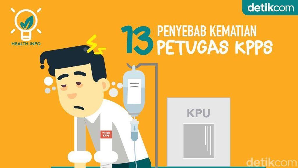 Infografis: 13 Penyebab Kematian Ratusan Petugas KPPS