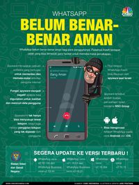 Selain Dark Mode, Ini 4 Fitur Baru WhatsApp yang Segera Hadir