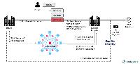 Blockchain untuk Pemilu 2024