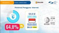 Pengguna Internet Indonesia Didominasi Milenial