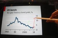 Perang Dagang, China Pegang Obligasi AS Rp 16.231 T Lho!