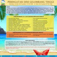 Potensi gelombang tinggi di Lampung-Jawa Timur