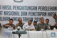 Media Asing Ramai Beritakan Kemenangan Jokowi di Pilpres 2019