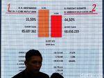 Video Saksi Kubu Prabowo Tolak Hasil Rekapitulasi Pemilu!