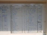 42 Orang Dirawat di RS Tarakan Jakpus, 1 Meninggal Subuh Tadi
