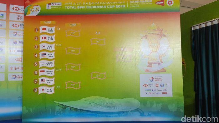 Hasil undian Piala Sudirman 2019. (Foto: Novita Dewi Salusi/detikcom)