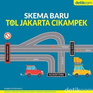 Skema Baru Jalan Tol Jakarta-Cikampek