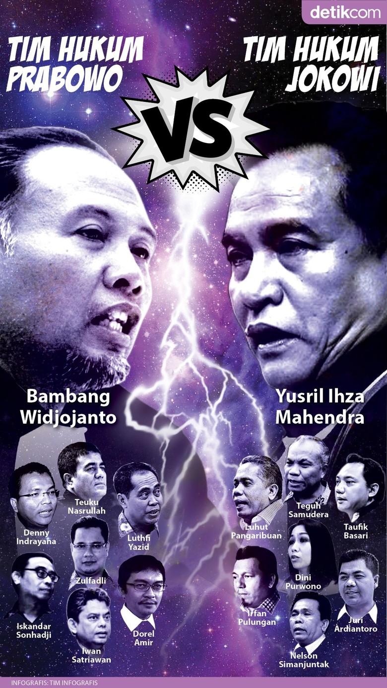 Pendekar Hukum Jokowi vs Prabowo di MK: Endgame!