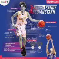 Sandy Febiansyakh Panglima CLS Knights Indonesia