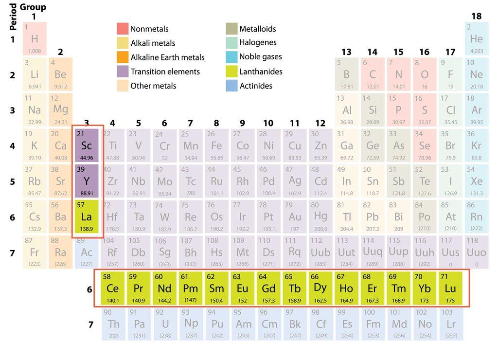 Tanah jarang, atau rare earth, merupakan 17 elemen yang terdiri dari lantanum, serium, praseodimium, neodimium, prometium, samarium, europium, gadolinium, terbium, disprosium, erbium, tulium, iterbium, lutetium, skandium, dan itrium. Foto: Rare Element Resources