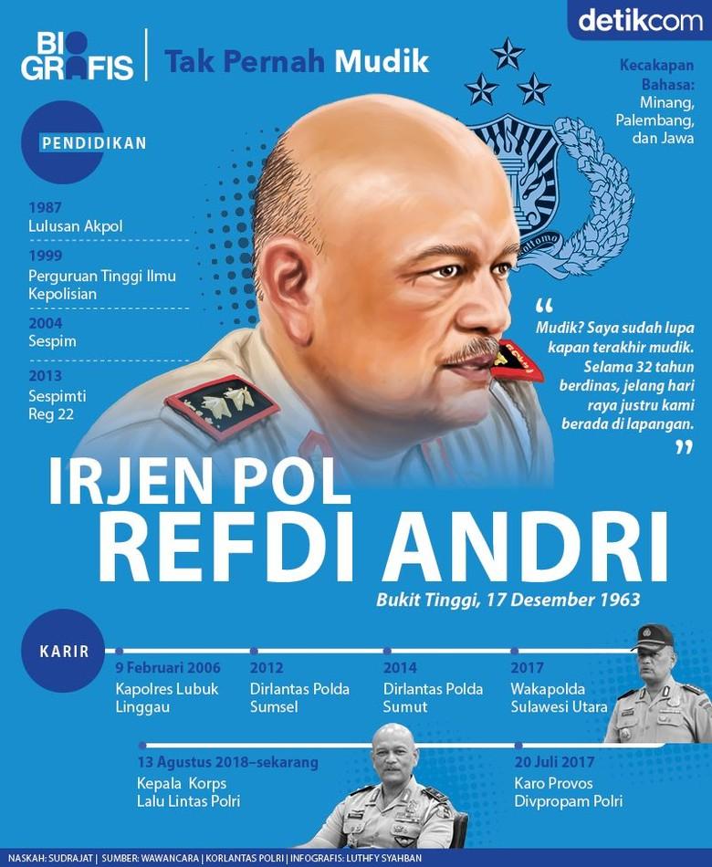 Irjen Refdi Andri,32 Tahun Tak Pernah Mudik