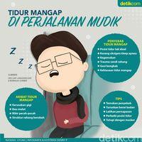 Tidur mangap saat mudik.