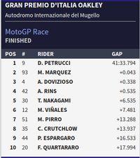 Hasli MotoGP Italia