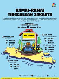Rekayasa Tol Trans Jawa Demi Mudik Tanpa Macet